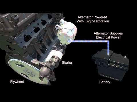 the purpose of starter motor is to start the engine running