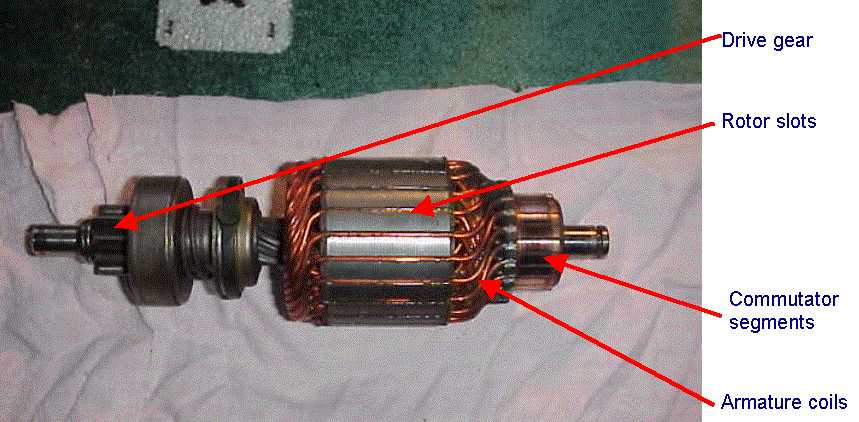 starter motor armature