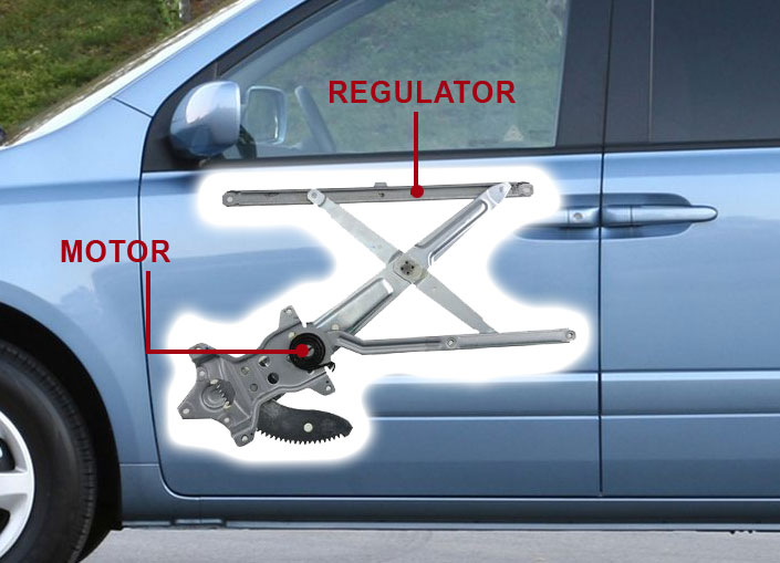 how a window regulator mounts on the door