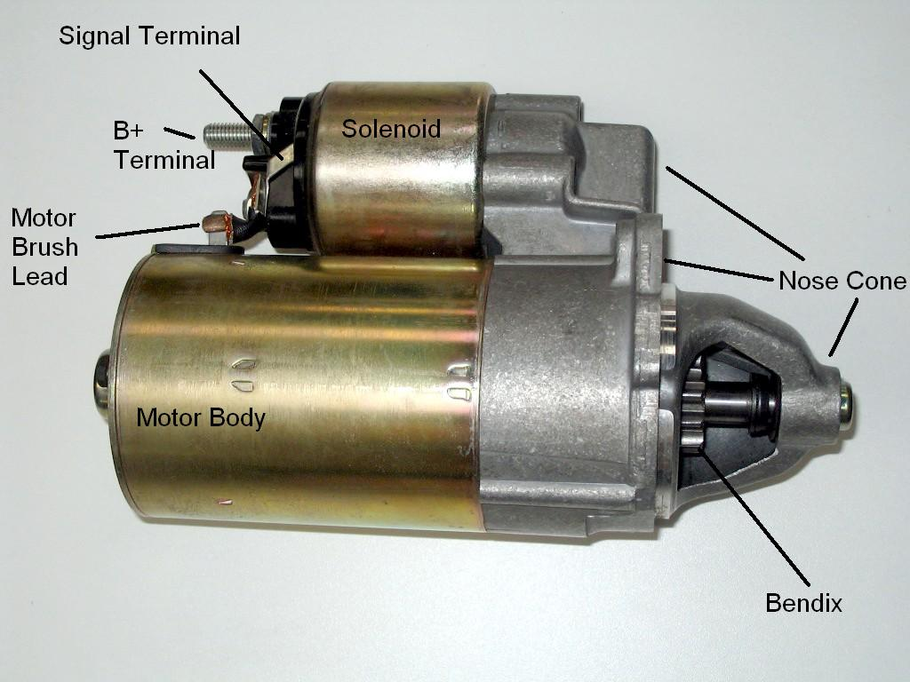 this image shows the main parts of a starter motor assembly