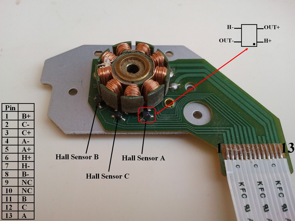 sensored bldc motor